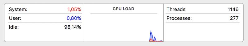 iMac 5K Late 2015 and Sierra=> choppy, unresponsive GUI - Cockos